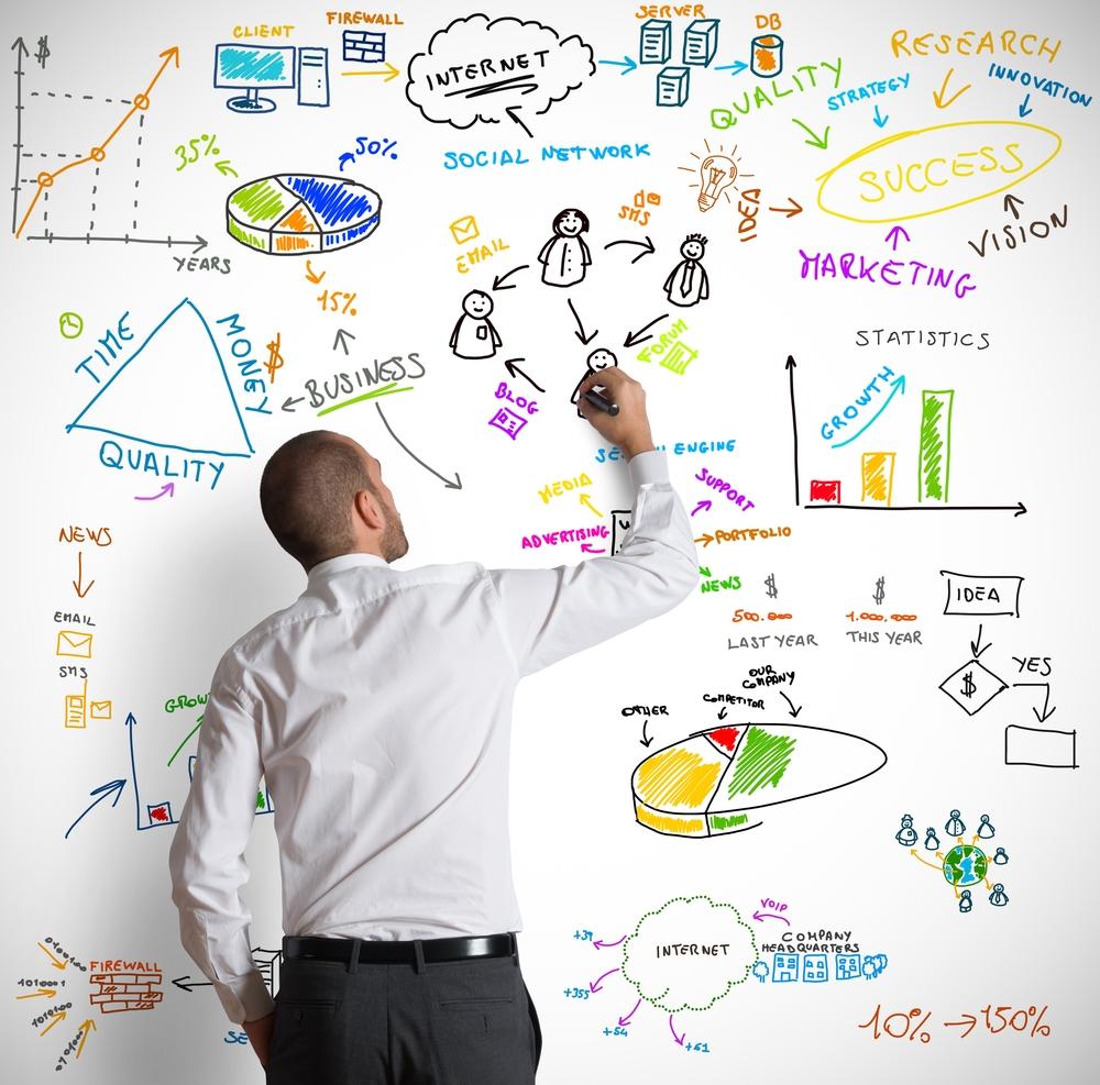 La necesidad de las empresas de contar con un Estrategia y un Plan de Marketing